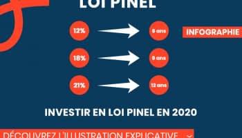 Comment investir en loi Pinel en 2020 ?