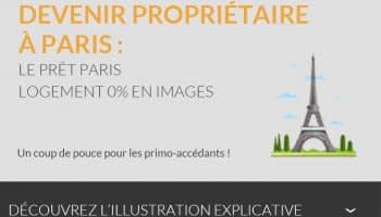 Devenir propriétaire à Paris : le prêt Paris Logement 0% en images