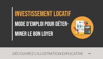 Investissement locatif : mode d'emploi pour déterminer le bon loyer