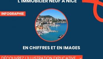 L'immobilier neuf à Brest en chiffres et en images