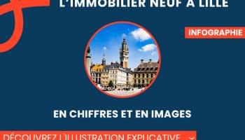 L'immobilier neuf à Lille en chiffres et en images