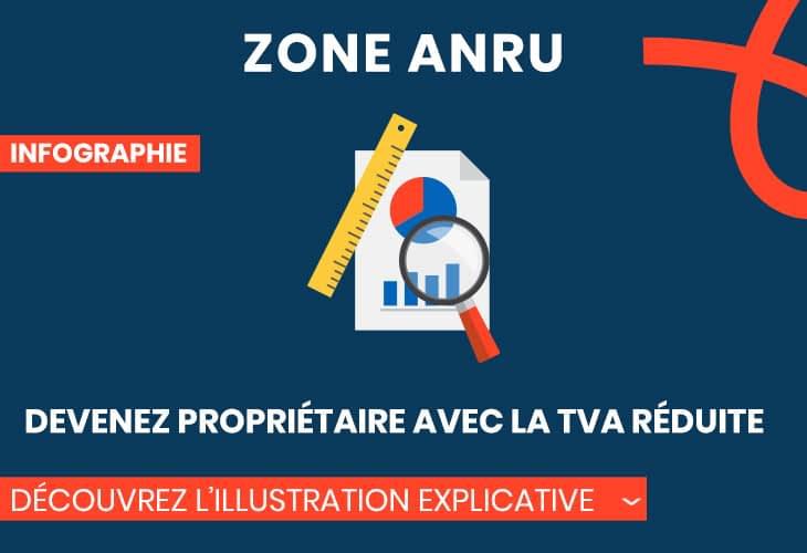Acheter en zone ANRU pour profiter de la TVA réduite