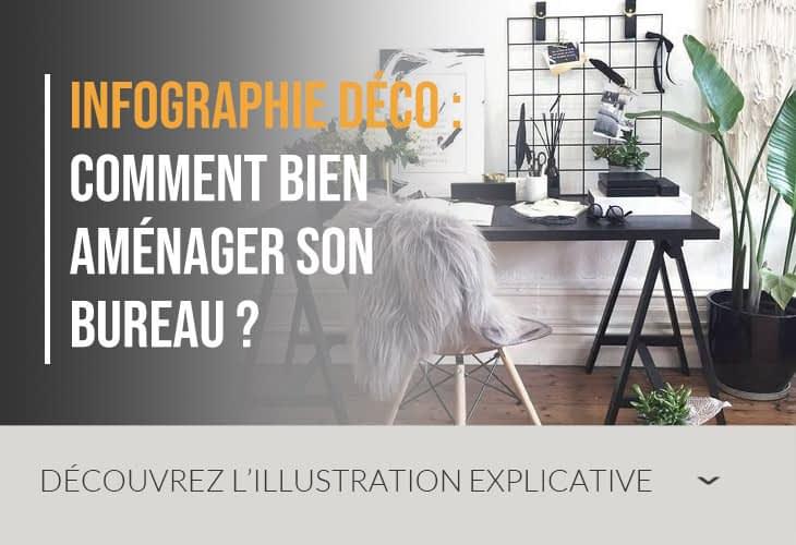 Article décoration : comment bien aménager son bureau en images !