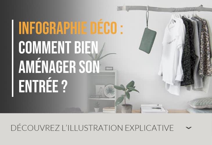 Article décoration : comment bien aménager son entrée en images ?