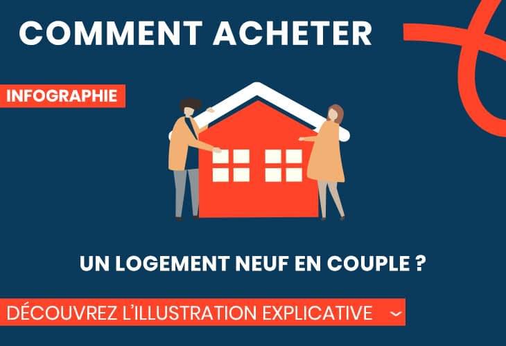 Comment acheter un logement neuf en couple ?