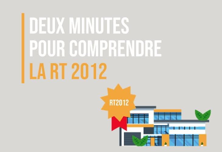 Deux minutes pour comprendre la RT 2012