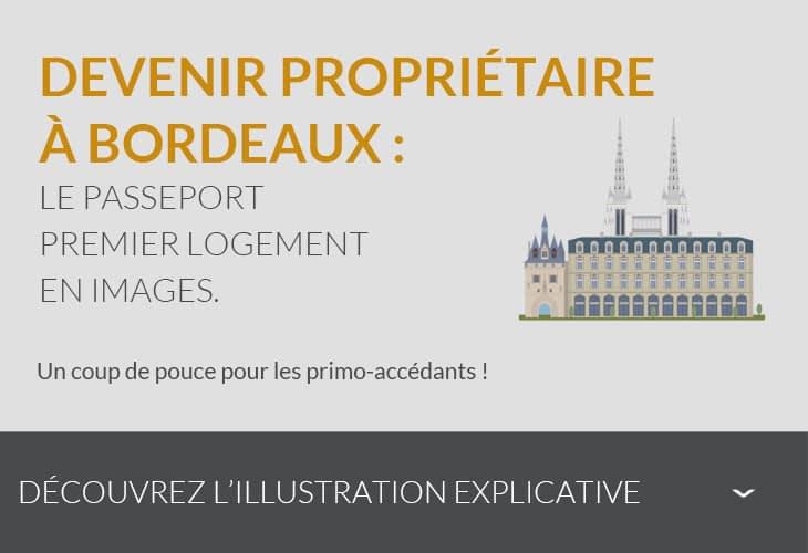 Devenir propriétaire à Bordeaux : le «Passeport Premier Logement » en images