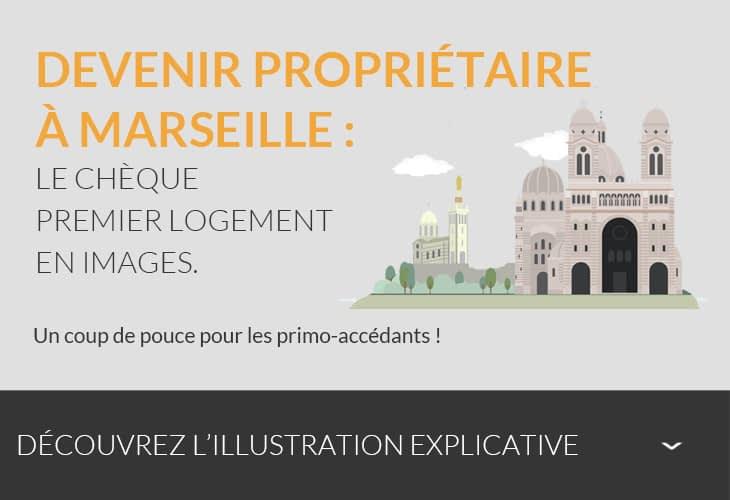 Devenir propriétaire à Marseille : le chèque premier logement en images