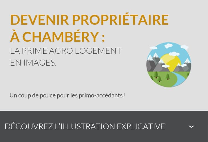 Devenir propriétaire à Chambéry : la «Prime Agglo Logement » en images