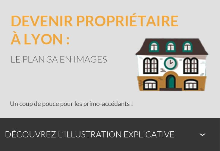 Devenir propriétaire à Lyon : le Plan 3A en images