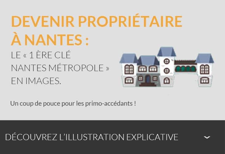 Devenir propriétaire à Nantes : le « 1ère Clé Nantes Métropole » en images