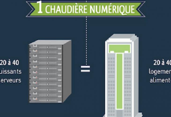 Éco-habitat : des ordinateurs qui produisent de la chaleur à Nantes