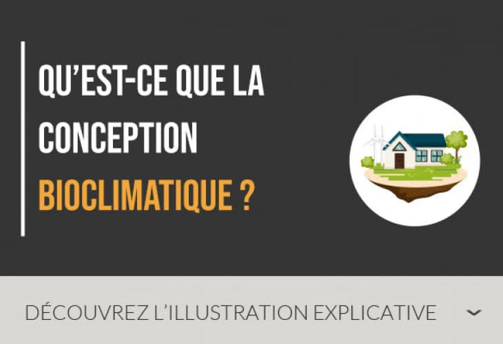 Immobilier neuf : qu'est-ce que la conception bioclimatique ?