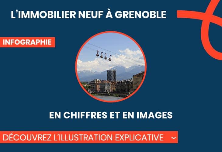 L'immobilier neuf à Grenoble en chiffres et en images