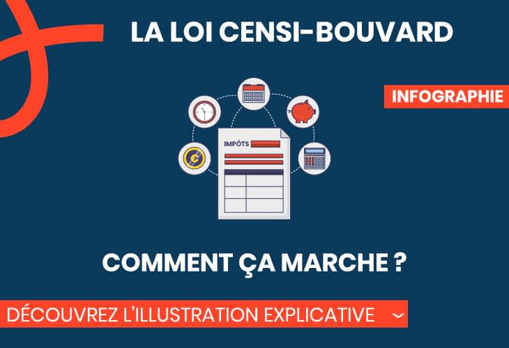 La loi Censi-Bouvard, comment ça marche ?