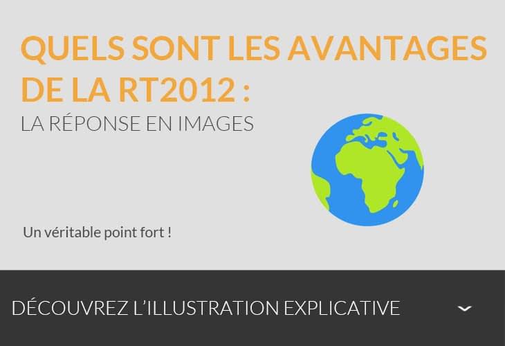 La RT 2012 en images