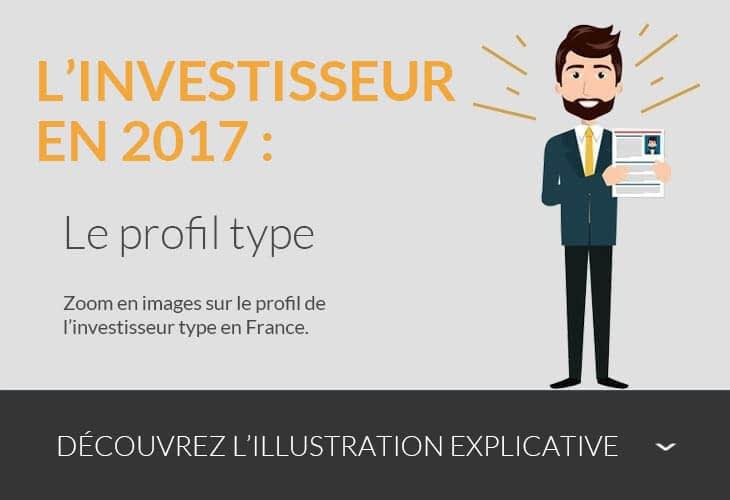 Le profil type de l'investisseur en 2017
