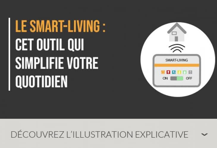 Le smart-living simplifie votre quotidien