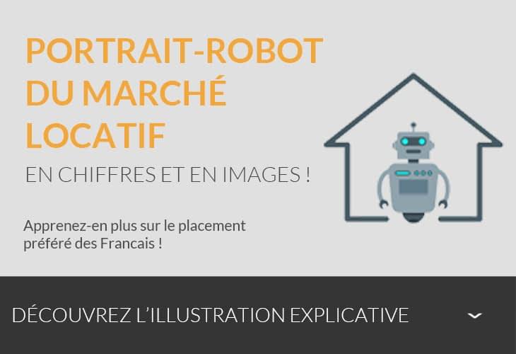Portait-robot du marché locatif en chiffres et en images