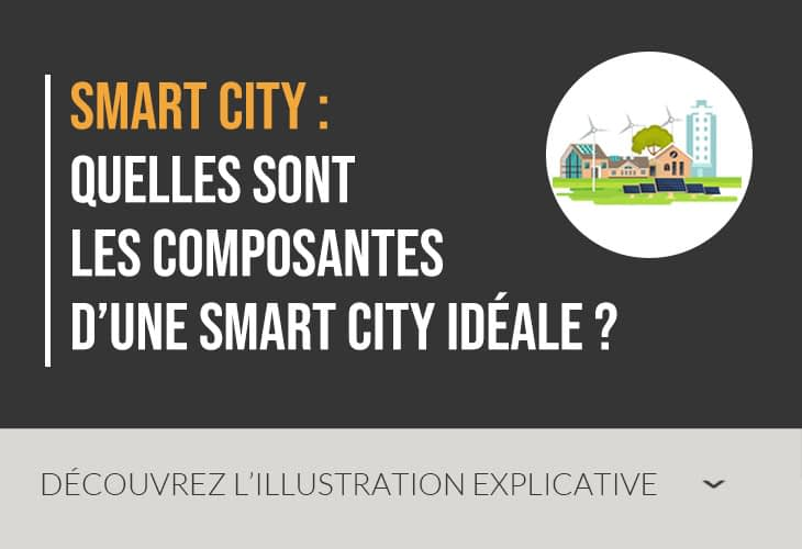 Quelles sont les composantes clés de la Smart City idéale ?