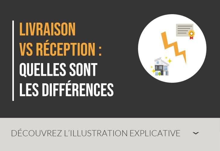 Réception VS livraison : quelle est la différence ?