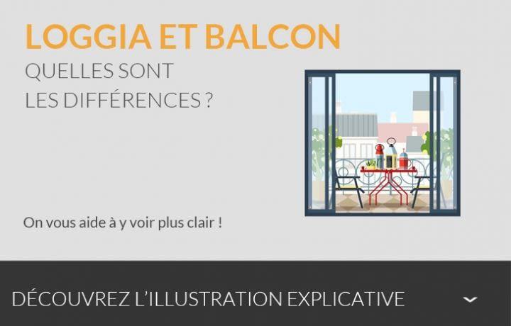 Loggia et balcon, quelles sont les différences ?