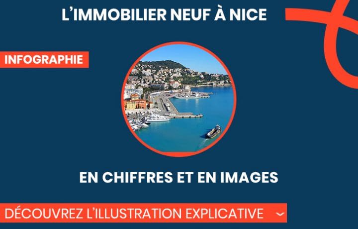 L'immobilier neuf à Nice en chiffres et en images