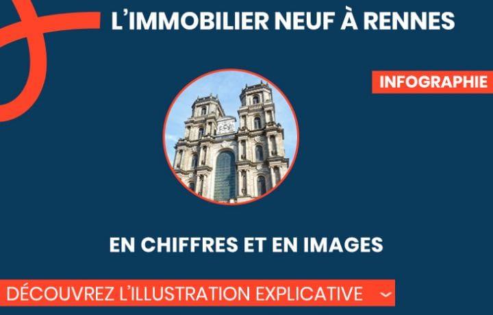 L'immobilier neuf à Rennes en chiffres et en images