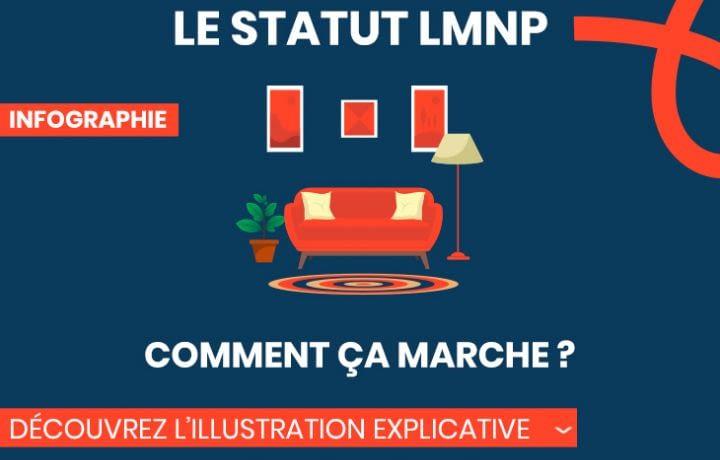 Le statut LMNP, comment ça marche ?